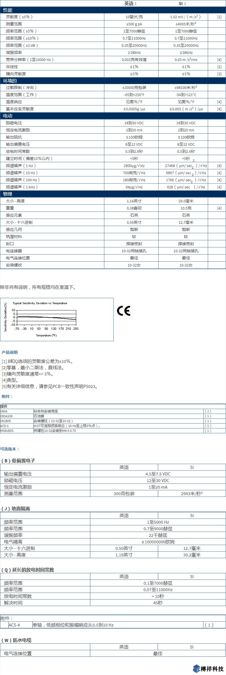 美***进口PCB三轴加速度振动传感器353B04型技术参数