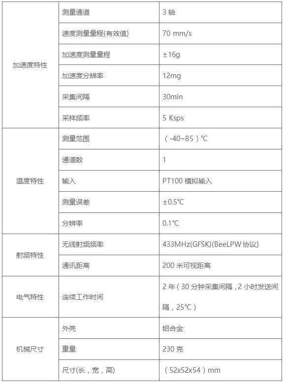 樽祥三轴无线振动烈度节点A310传感器技术参数